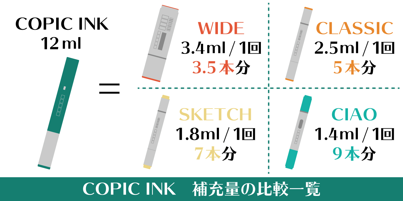 copicInk_比較表